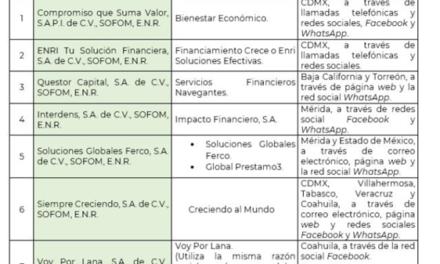 Detecta Condusef 18 entidades financieras falsas